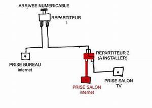 Branchement Cable Antenne Tv : installation cable numericable vetio17 ~ Medecine-chirurgie-esthetiques.com Avis de Voitures