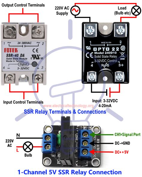 Solid State Relay Ssr Types Relays