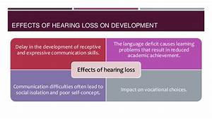 EDUP3023 Child Development Topic 4.1.5 Children with ...