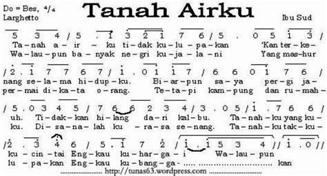 akor keyboard indonesia pusaka
