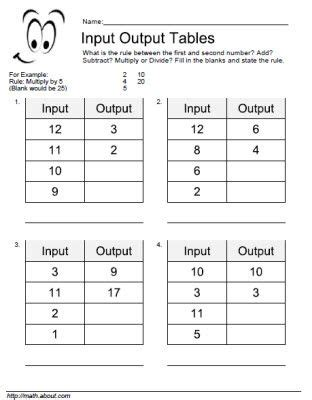 input output table worksheets  basic operations