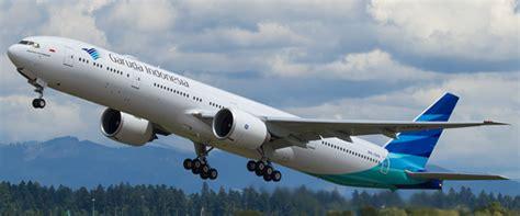 Prinsip Prinsip Fisika pada Sayap Pesawat Terbang