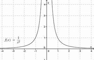 Asymptote Berechnen Gebrochen Rationale Funktion : rationale funktionen polstellen medienvielfalt wiki ~ Themetempest.com Abrechnung