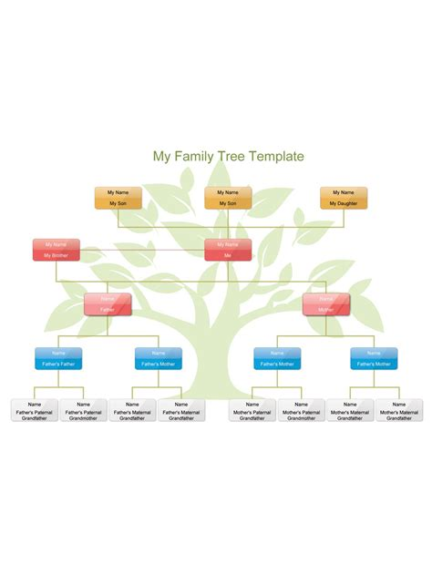 Family Will Template by 50 Free Family Tree Templates Word Excel Pdf ᐅ