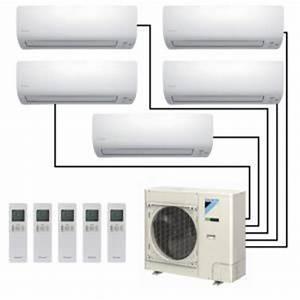 Comment Installer Une Clim Reversible Soi Meme : climatiseur r versible pompe chaleur air air multi split ~ Premium-room.com Idées de Décoration