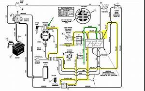 Briggs 18 Hp Wiring Diagram