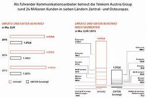 Telekom Rechnung Nicht Bezahlt Was Passiert : rechnung nicht zugestellt mahnkosten die buntkarierten ~ Themetempest.com Abrechnung