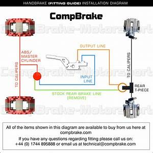 Dual Horizontal Hydraulic Handbrake Assembly  U2013 2