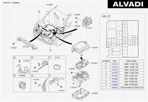 Hyundai Front Wiring