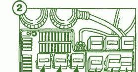 Bmw Fuse Box Diagram
