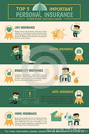 top   important personal insurance stock vector