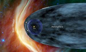 Voyager 1 is leaving the solar system, but the journey ...
