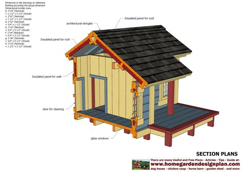 home garden plans dh dog house plans dog house design insulated dog house