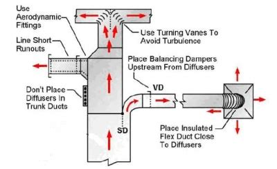 duct booster fan installation how to install an air duct booster fan