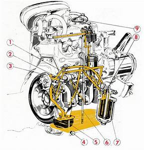 Ford Engine Oiling System Diagram : index a series oil system diagram ~ A.2002-acura-tl-radio.info Haus und Dekorationen