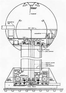 The Van De Graaff Generator