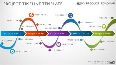 phase visual timeline template