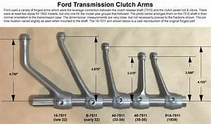 Ford Top Loader Three Speed Transmission Options