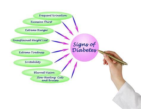 alldaychemist diabetes symptoms diabetes types
