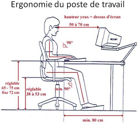 position ergonomique au bureau ergonomie travail sur écran esprit prévention