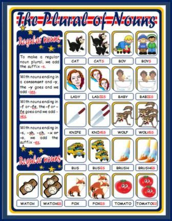 magic box  games  posters teach english