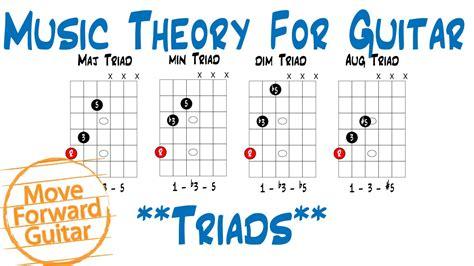 theory  guitar triads major minor