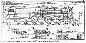 Steam Locomotive Diagrams