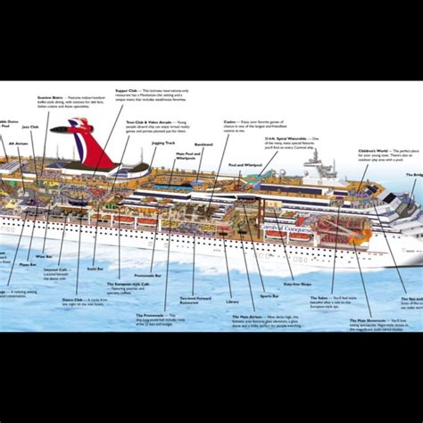 Carnival Conquest Deck 6 Plan by Deck Plans Of The Magic Places Spaces Things