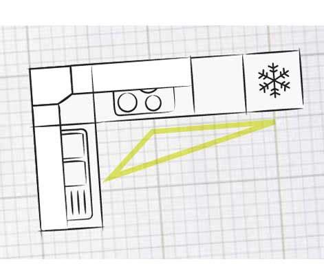cuisine en 3d facile tout savoir pour concevoir une cuisine pratique et