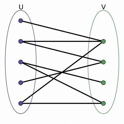 Bipartite Graph Simple