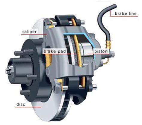 brake and l inspection engine system flush engine free engine image for