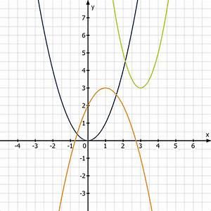 Steigung Einer Parabel Berechnen : quadratische funktionen ~ Themetempest.com Abrechnung