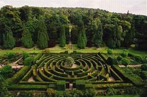 Il Simbolismo Del Labirinto