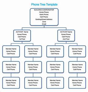 phone tree 6 free pdf doc download With sample phone tree template