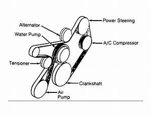 Subaru Tribeca Serpentine Belt Diagram