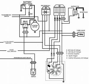 150cc Gy6 Wiring Diagram For Cdi