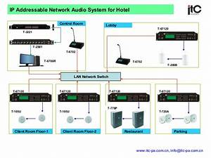 Ip Addressable Network Audio System For Hotel
