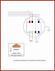 Resources For Electricians