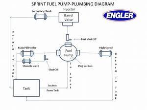 Engler Machine  U0026 Tool