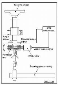 Nissan Sentra Service Manual  System