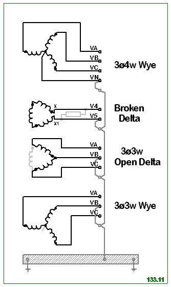 Wye Vt Wiring Diagram by Open Delta Pt Vs Wye Pt Electric Power Transmission