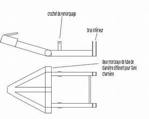 Triangle De Remorquage : fabrication tow bar pour mini ~ Melissatoandfro.com Idées de Décoration