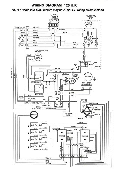 Bayliner Wiring Diagram by I Bought A 1986 Bayliner With A 125 Outboard