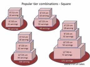 wedding cake serving chart serving sizes square cakes wedding the cake charts cakes and squares