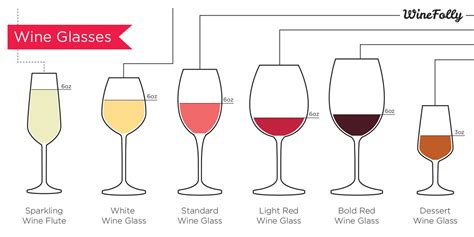 wine types how to host a wine tasting party ideas wine folly