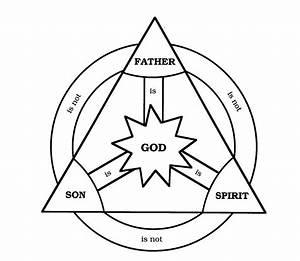 Essentials Of The Christian Faith