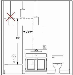 102 best bathroom planning images on pinterest bathroom With bathroom electrical code requirements