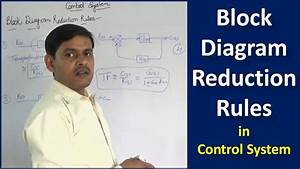 Block Diagram Reduction Rules In Control System -