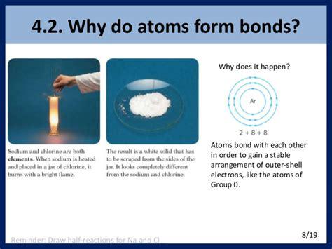 atoms combining