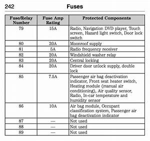 2013 Ford Focus St Fuse Diagram
